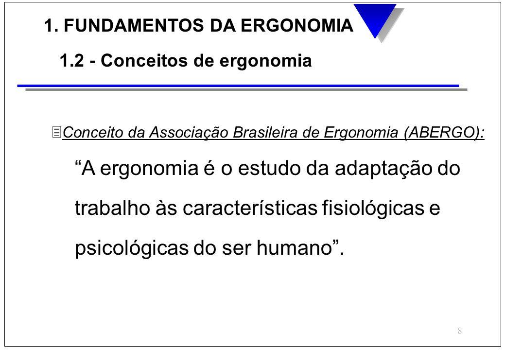 7 1. FUNDAMENTOS DA ERGONOMIA 1.2 - Conceitos de ergonomia 3Conceito da International Ergonomics Association (IEA): A ergonomia é o estudo científico