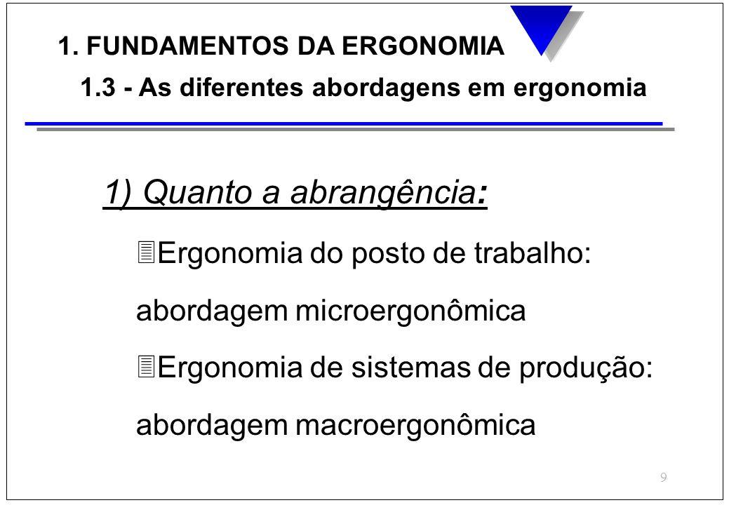 8 1. FUNDAMENTOS DA ERGONOMIA 1.2 - Conceitos de ergonomia 3Conceito da Associação Brasileira de Ergonomia (ABERGO): A ergonomia é o estudo da adaptaç