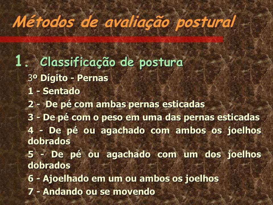 Métodos de avaliação postural Classificação de postura 1. Classificação de postura 3º Dígito - Pernas 1 - Sentado 2 - De pé com ambas pernas esticadas