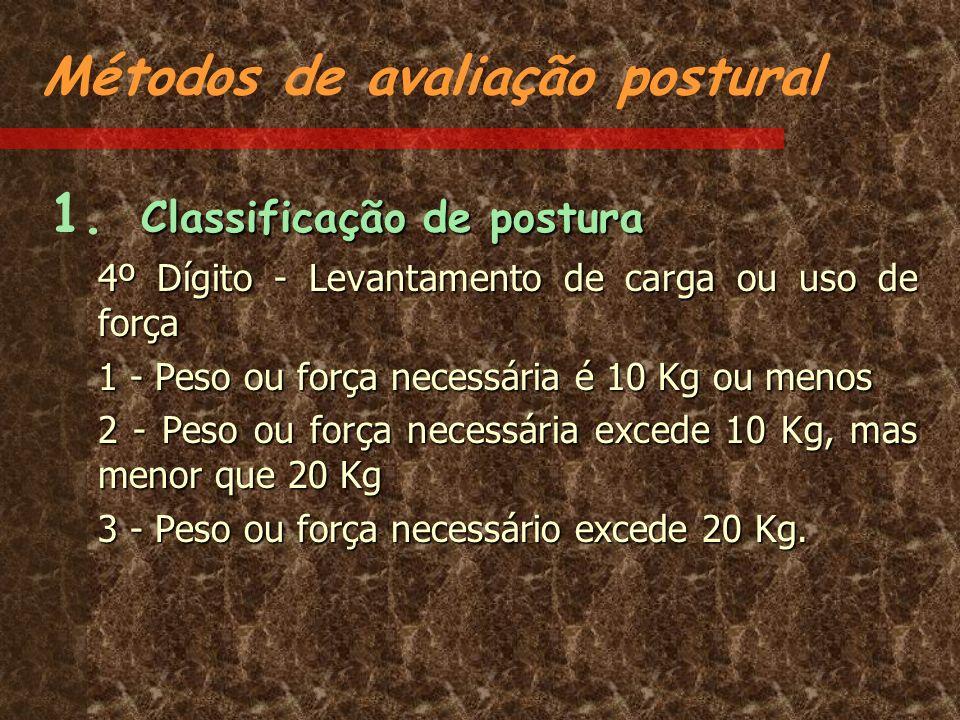 Métodos de avaliação postural Classificação de postura 1. Classificação de postura 4º Dígito - Levantamento de carga ou uso de força 1 - Peso ou força