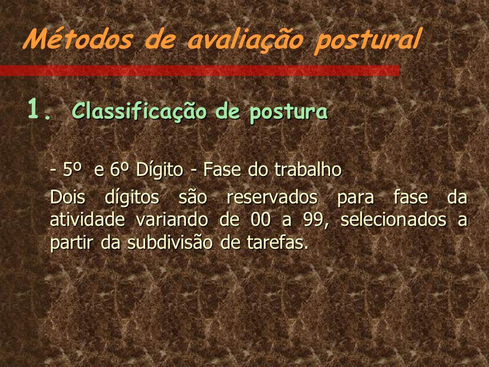Métodos de avaliação postural Classificação de postura 1. Classificação de postura - 5º e 6º Dígito - Fase do trabalho Dois dígitos são reservados par