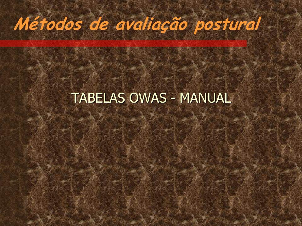 Métodos de avaliação postural TABELAS OWAS - MANUAL