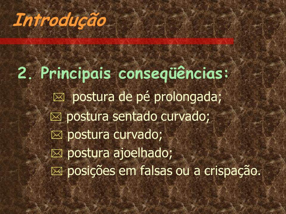 Introdução 2. Principais conseqüências: postura de pé prolongada; postura sentado curvado; postura curvado; postura ajoelhado; posições em falsas ou a