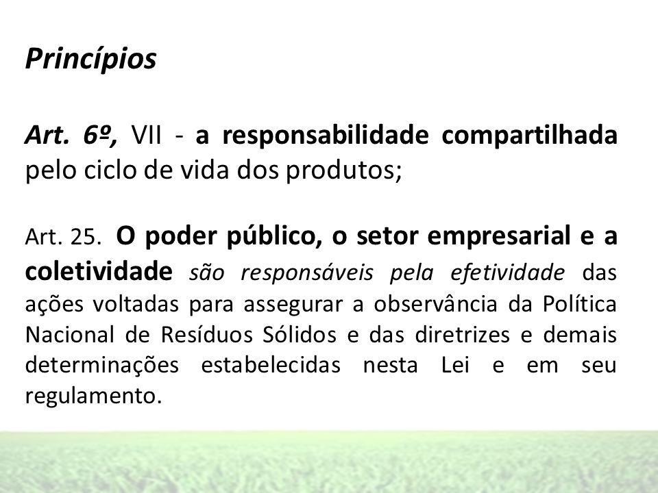 Princípios Art. 6º, VII - a responsabilidade compartilhada pelo ciclo de vida dos produtos; Art. 25. O poder público, o setor empresarial e a coletivi
