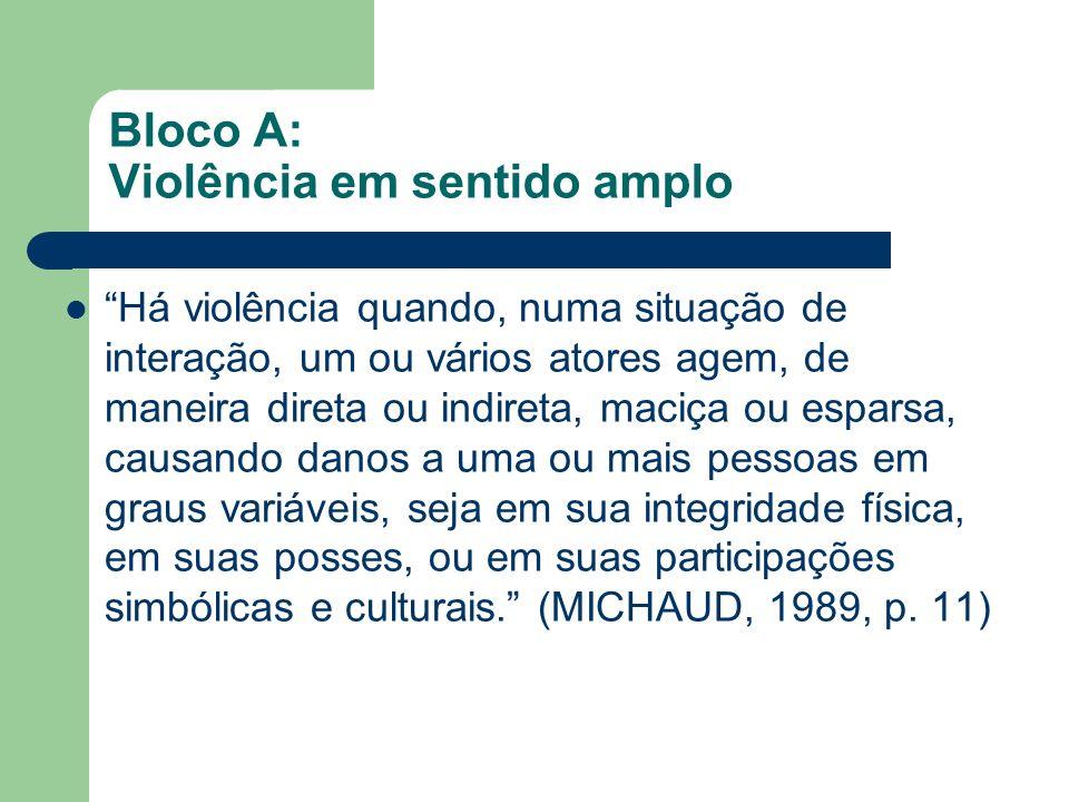 Bloco A: Violência em sentido amplo Há violência quando, numa situação de interação, um ou vários atores agem, de maneira direta ou indireta, maciça o