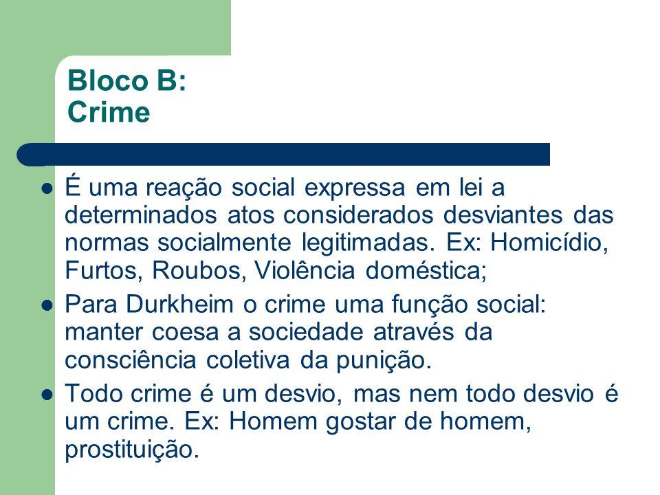 Bloco B: Crime É uma reação social expressa em lei a determinados atos considerados desviantes das normas socialmente legitimadas. Ex: Homicídio, Furt