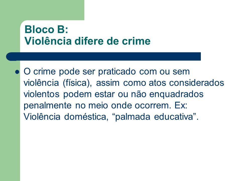 Bloco B: Violência difere de crime O crime pode ser praticado com ou sem violência (física), assim como atos considerados violentos podem estar ou não