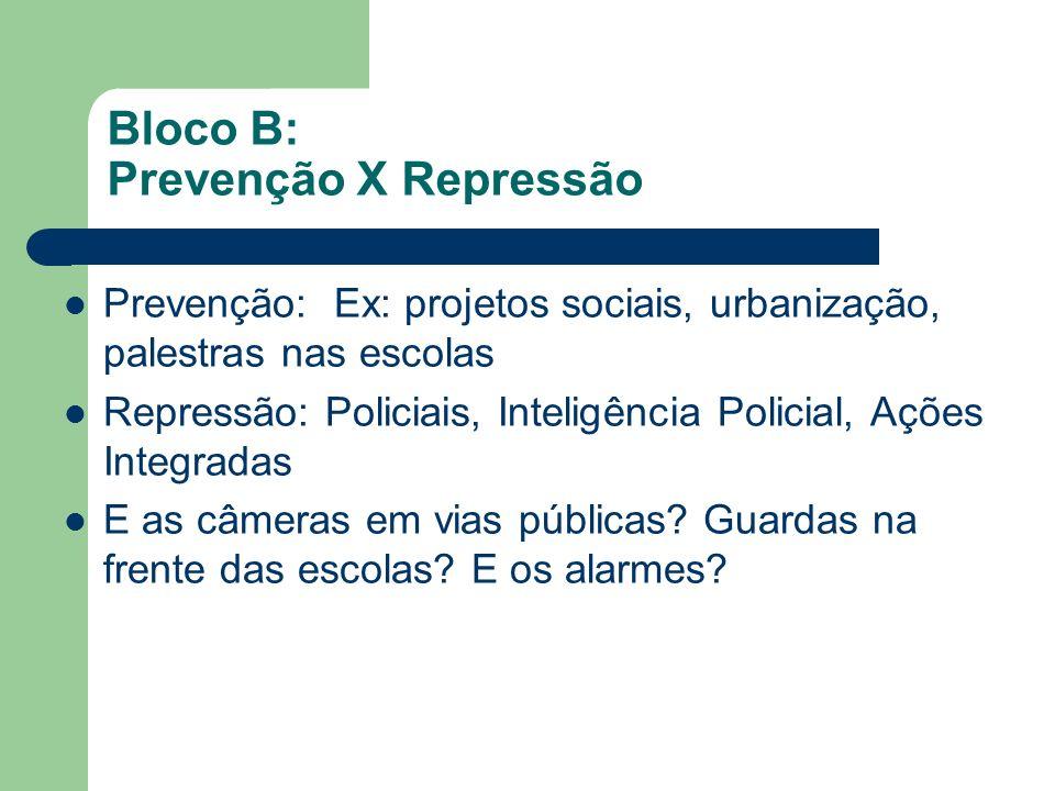 Bloco B: Prevenção X Repressão Prevenção: Ex: projetos sociais, urbanização, palestras nas escolas Repressão: Policiais, Inteligência Policial, Ações