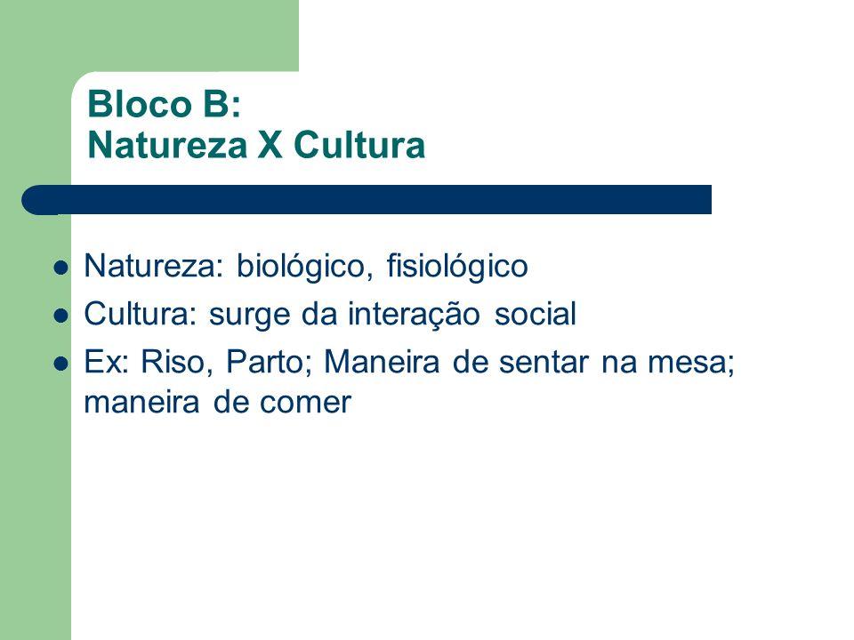 Bloco B: Natureza X Cultura Natureza: biológico, fisiológico Cultura: surge da interação social Ex: Riso, Parto; Maneira de sentar na mesa; maneira de