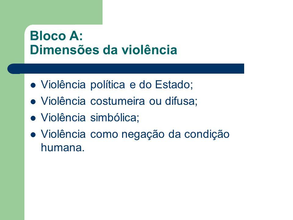 Bloco A: Dimensões da violência Violência política e do Estado; Violência costumeira ou difusa; Violência simbólica; Violência como negação da condiçã