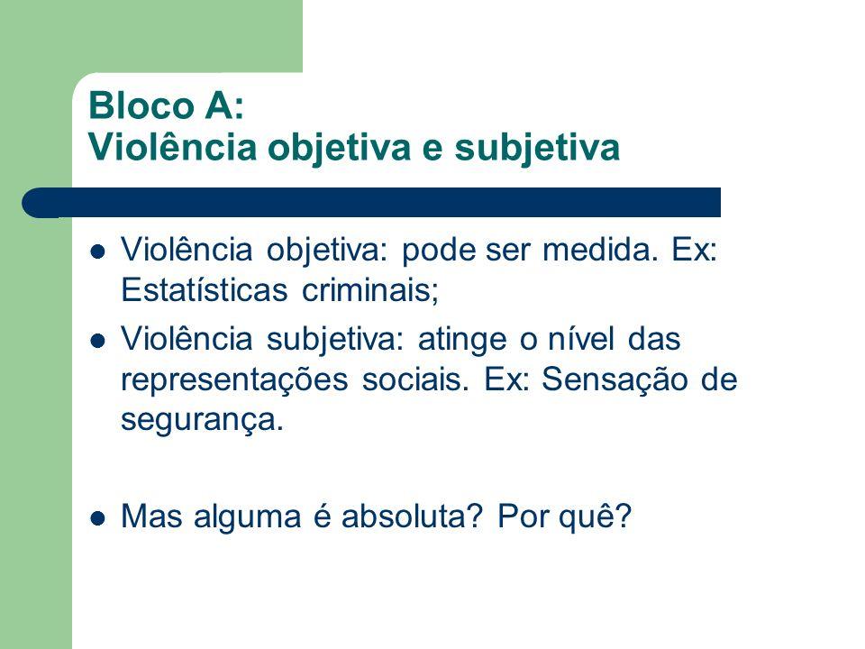 Bloco A: Violência objetiva e subjetiva Violência objetiva: pode ser medida. Ex: Estatísticas criminais; Violência subjetiva: atinge o nível das repre