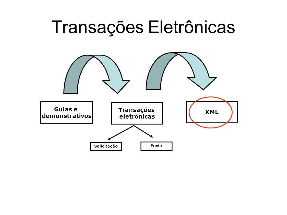Transações Eletrônicas Guias e demonstrativos Transações eletrônicas Solicitação Envio XML