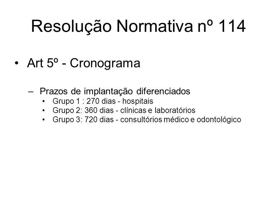 Resolução Normativa nº 114 Art 5º - Cronograma –Prazos de implantação diferenciados Grupo 1 : 270 dias - hospitais Grupo 2: 360 dias - clínicas e laboratórios Grupo 3: 720 dias - consultórios médico e odontológico