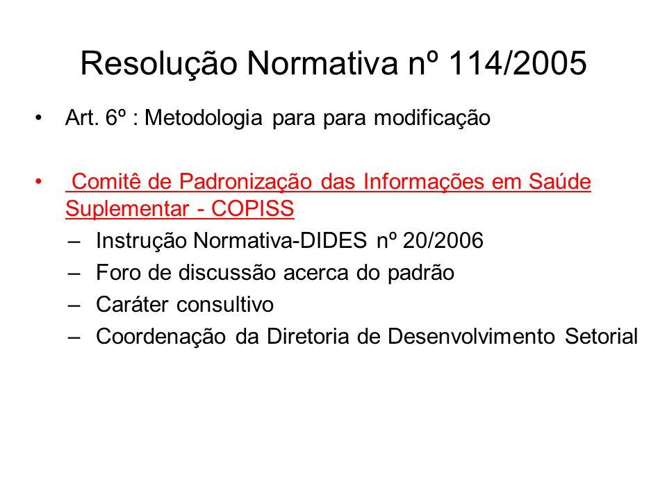 Resolução Normativa nº 114/2005 Art.