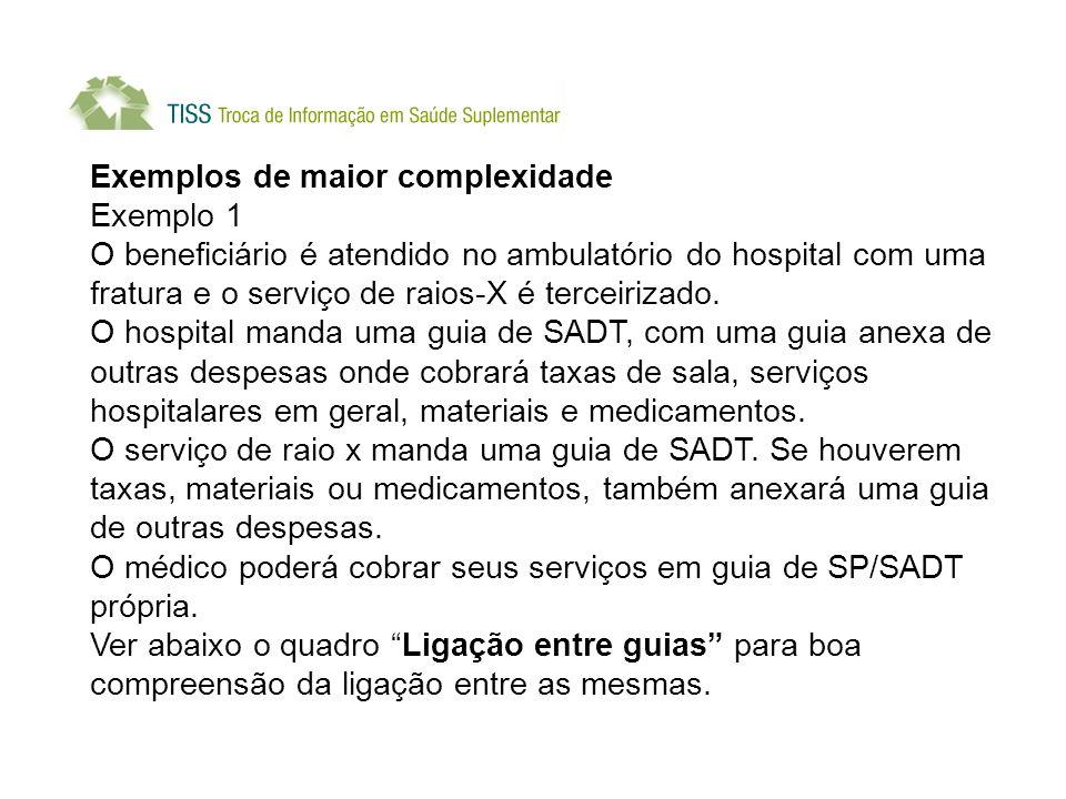 Exemplos de maior complexidade Exemplo 1 O beneficiário é atendido no ambulatório do hospital com uma fratura e o serviço de raios-X é terceirizado.