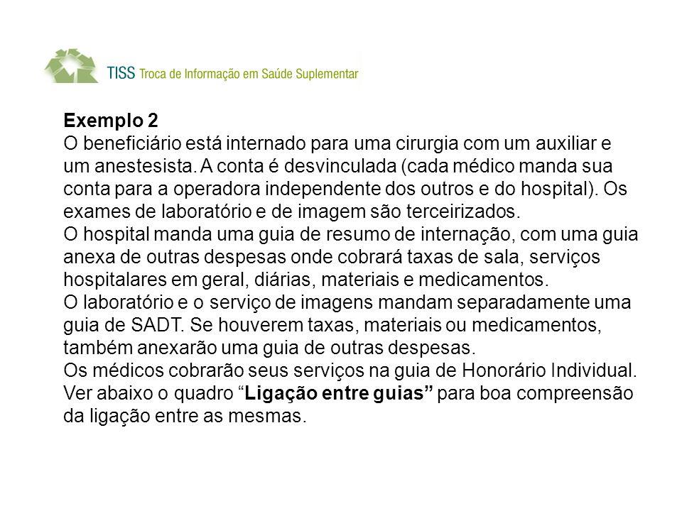 Exemplo 2 O beneficiário está internado para uma cirurgia com um auxiliar e um anestesista.