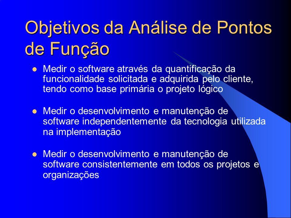 Objetivos da Análise de Pontos de Função Medir o software através da quantificação da funcionalidade solicitada e adquirida pelo cliente, tendo como b