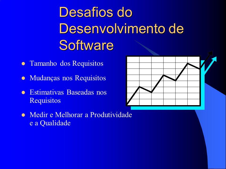 Desafios do Desenvolvimento de Software Tamanho dos Requisitos Mudanças nos Requisitos Estimativas Baseadas nos Requisitos Medir e Melhorar a Produtiv
