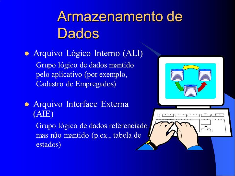 Armazenamento de Dados Arquivo Lógico Interno (ALI) Grupo lógico de dados mantido pelo aplicativo (por exemplo, Cadastro de Empregados) Arquivo Interf