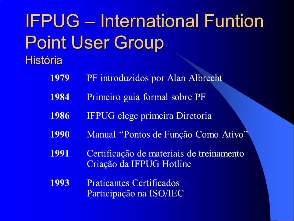IFPUG – International Funtion Point User Group História 1979PF introduzidos por Alan Albrecht 1984Primeiro guia formal sobre PF 1986IFPUG elege primei