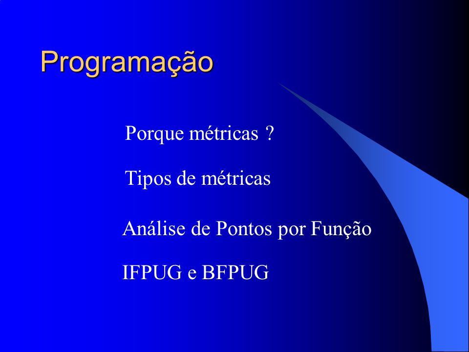 Programação Porque métricas ? Tipos de métricas Análise de Pontos por Função IFPUG e BFPUG