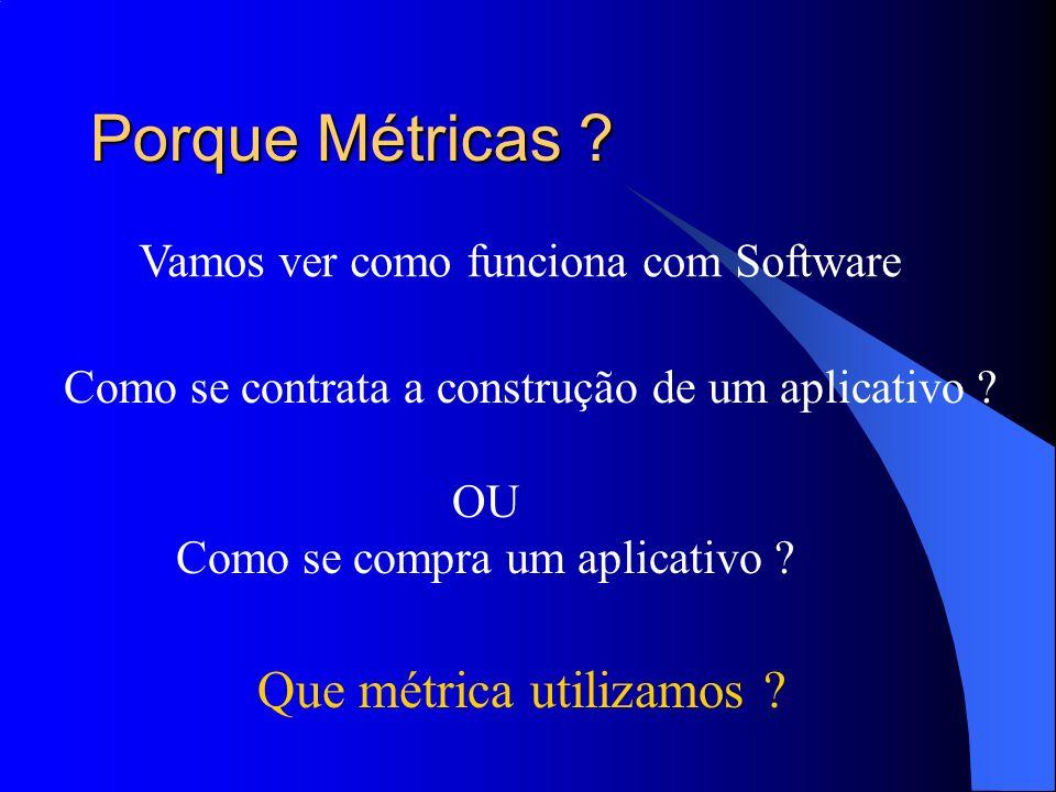 Porque Métricas ? Vamos ver como funciona com Software Como se contrata a construção de um aplicativo ? OU Como se compra um aplicativo ? Que métrica