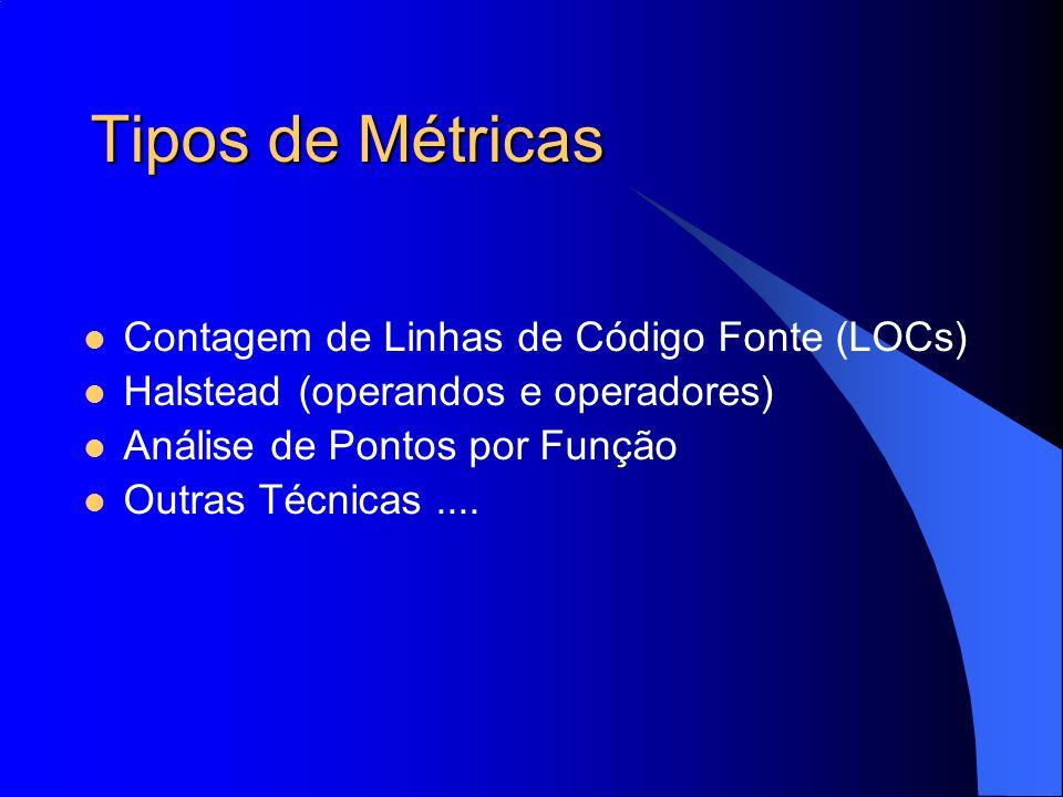 Tipos de Métricas Contagem de Linhas de Código Fonte (LOCs) Halstead (operandos e operadores) Análise de Pontos por Função Outras Técnicas....