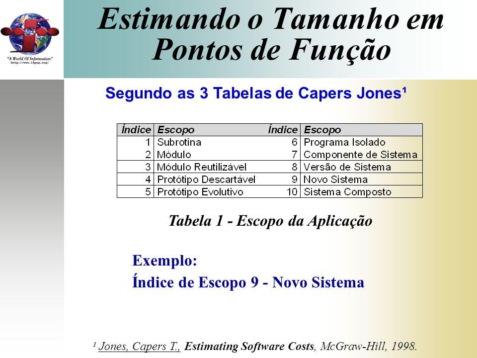 Estimando o Tamanho em Pontos de Função Segundo as 3 Tabelas de Capers Jones¹ ¹ Jones, Capers T., Estimating Software Costs, McGraw-Hill, 1998. Tabela