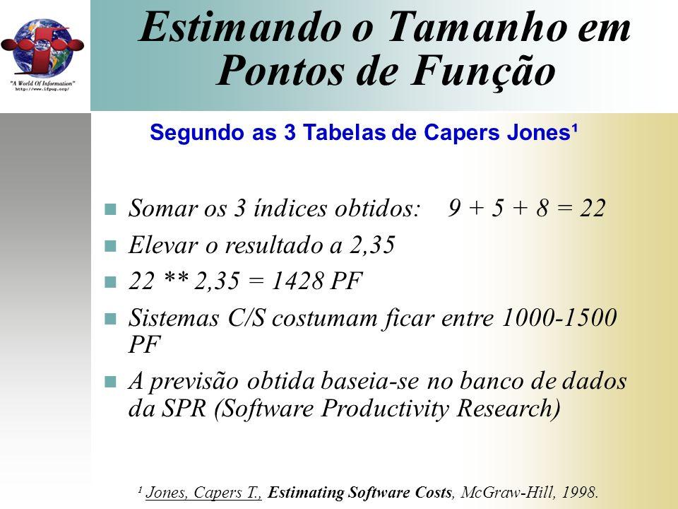 Estimando o Tamanho em Pontos de Função Segundo as 3 Tabelas de Capers Jones¹ ¹ Jones, Capers T., Estimating Software Costs, McGraw-Hill, 1998. Somar