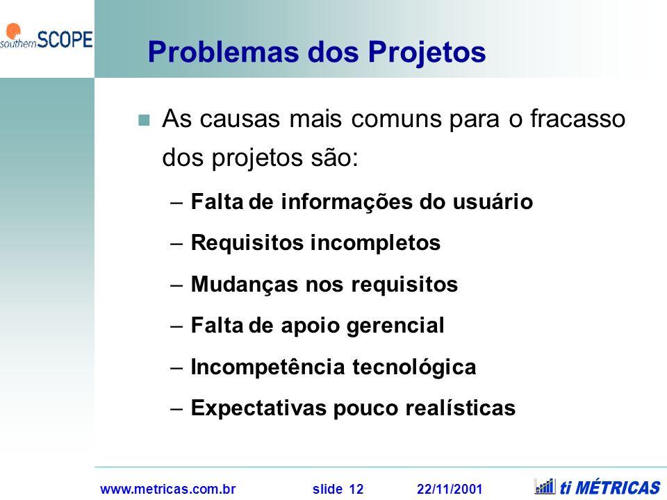www.metricas.com.br slide 12 22/11/2001 Problemas dos Projetos As causas mais comuns para o fracasso dos projetos são: –Falta de informações do usuári
