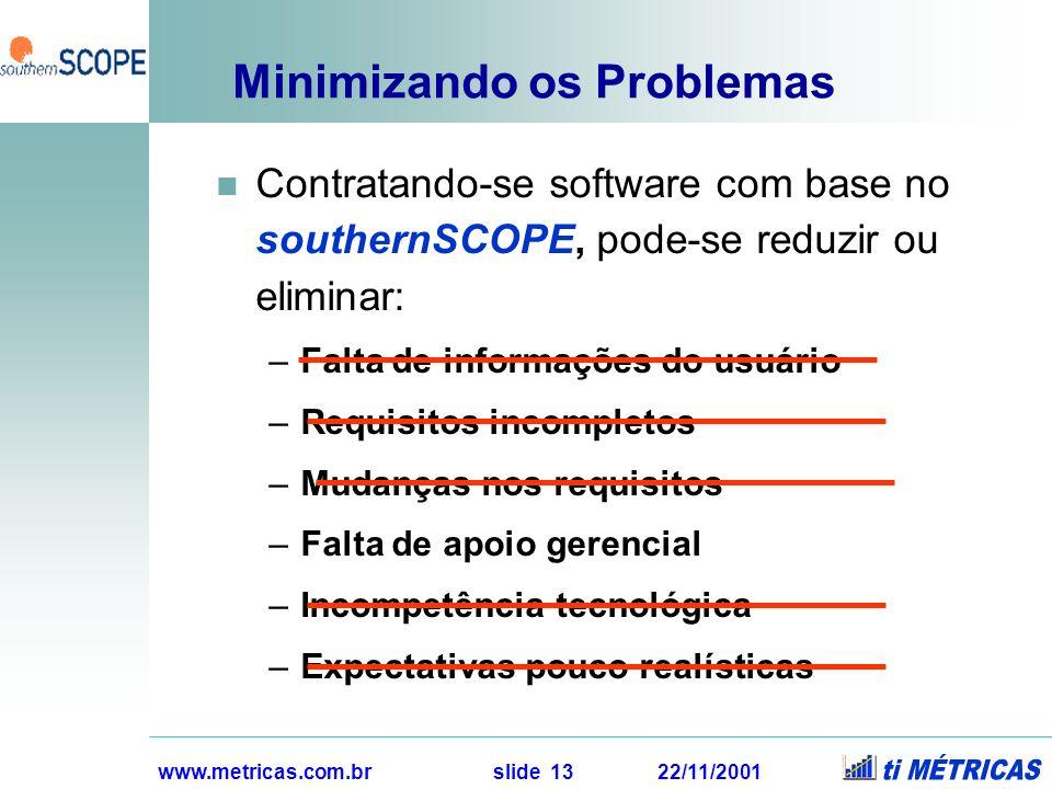 www.metricas.com.br slide 13 22/11/2001 Minimizando os Problemas Contratando-se software com base no southernSCOPE, pode-se reduzir ou eliminar: –Falt