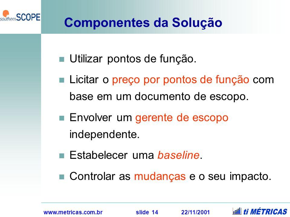 www.metricas.com.br slide 14 22/11/2001 Componentes da Solução Utilizar pontos de função. Licitar o preço por pontos de função com base em um document