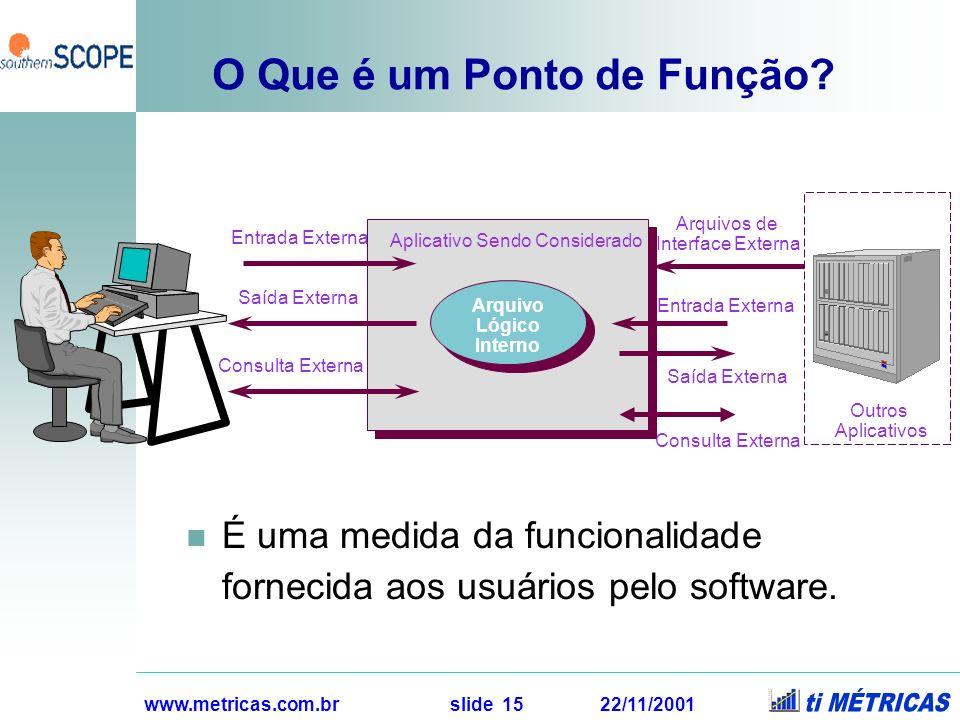 www.metricas.com.br slide 15 22/11/2001 O Que é um Ponto de Função? É uma medida da funcionalidade fornecida aos usuários pelo software. Arquivos de I
