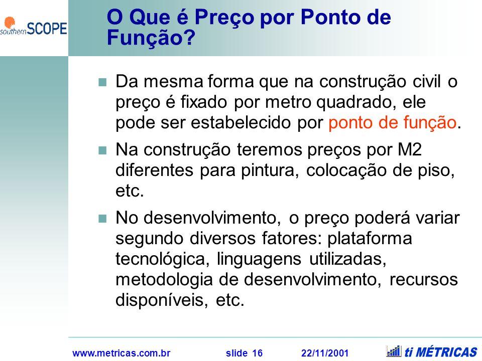 www.metricas.com.br slide 16 22/11/2001 O Que é Preço por Ponto de Função? Da mesma forma que na construção civil o preço é fixado por metro quadrado,