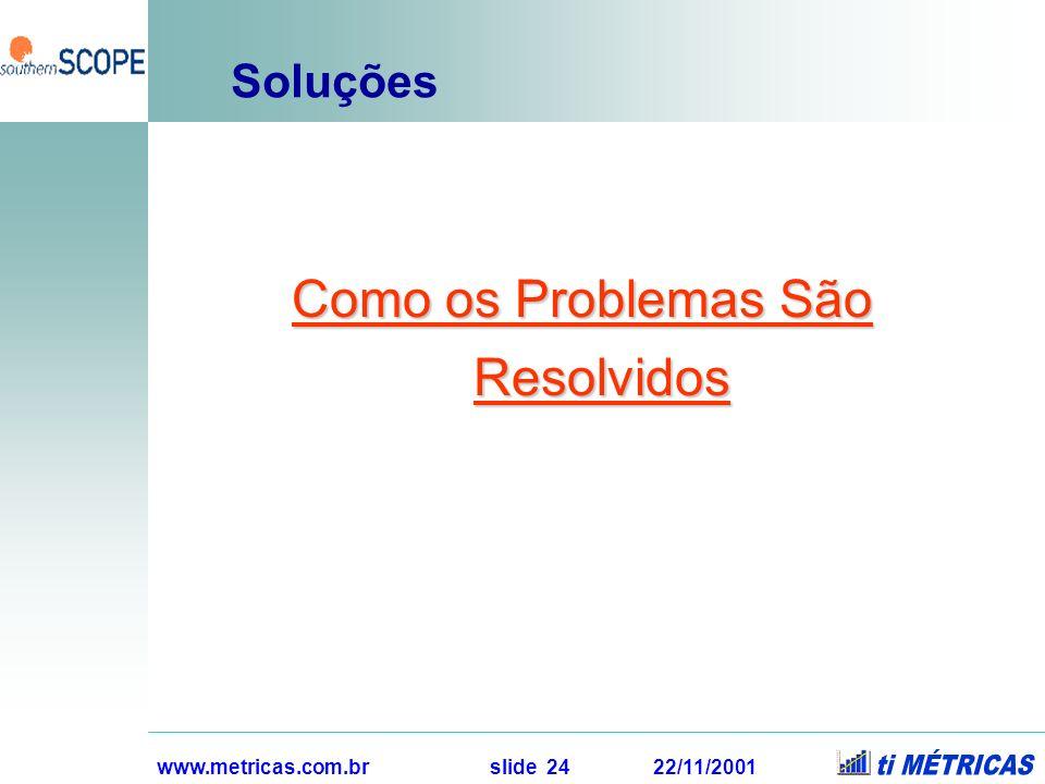 www.metricas.com.br slide 24 22/11/2001 Soluções Como os Problemas São Resolvidos