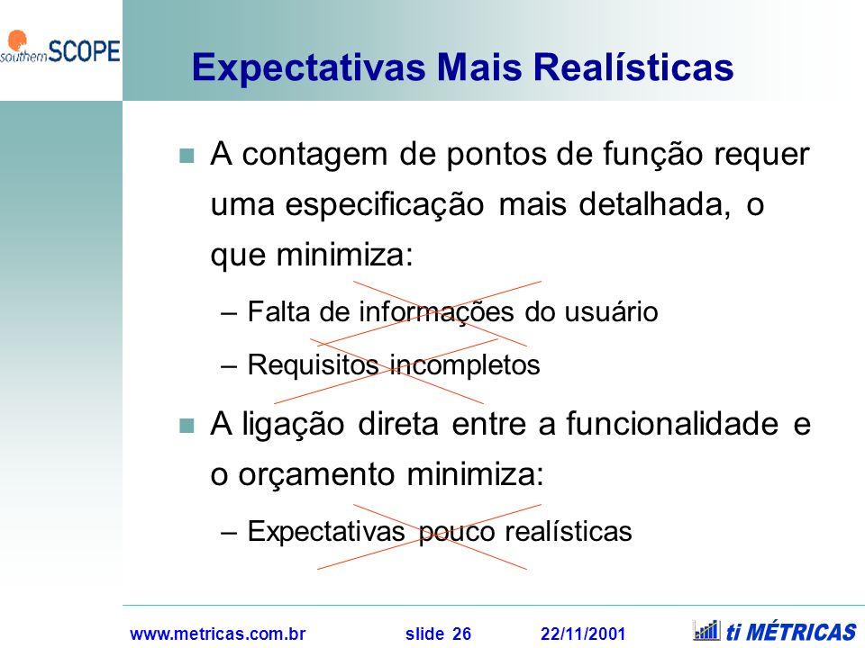 www.metricas.com.br slide 26 22/11/2001 Expectativas Mais Realísticas A contagem de pontos de função requer uma especificação mais detalhada, o que mi