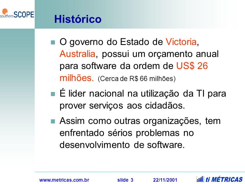 www.metricas.com.br slide 3 22/11/2001 Histórico O governo do Estado de Victoria, Australia, possui um orçamento anual para software da ordem de US$ 2