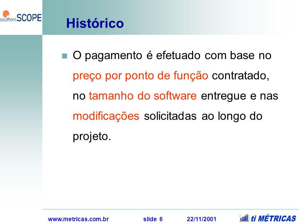 www.metricas.com.br slide 6 22/11/2001 Histórico O pagamento é efetuado com base no preço por ponto de função contratado, no tamanho do software entre