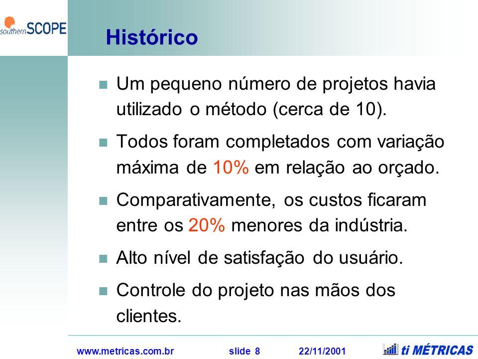 www.metricas.com.br slide 8 22/11/2001 Histórico Um pequeno número de projetos havia utilizado o método (cerca de 10). Todos foram completados com var