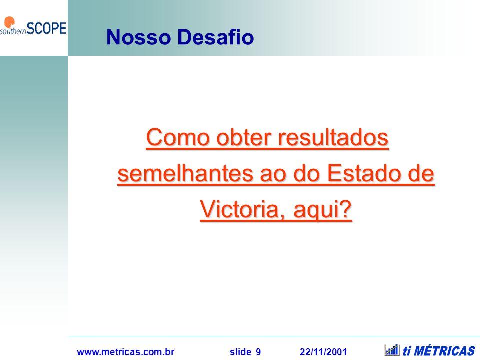 www.metricas.com.br slide 9 22/11/2001 Nosso Desafio Como obter resultados semelhantes ao do Estado de Victoria, aqui?