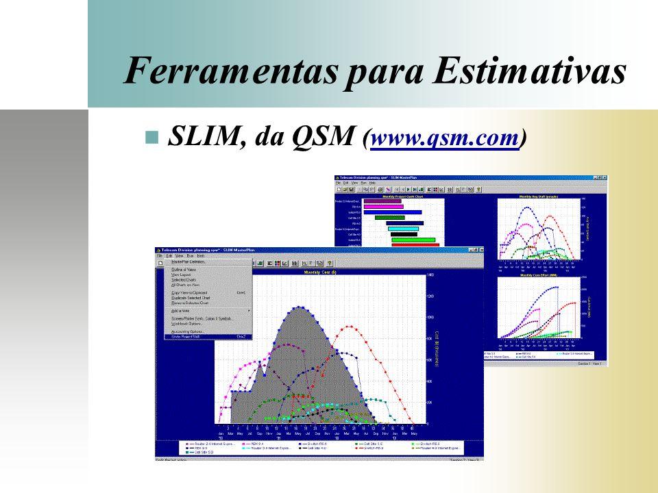 Ferramentas para Estimativas SLIM, da QSM (www.qsm.com)