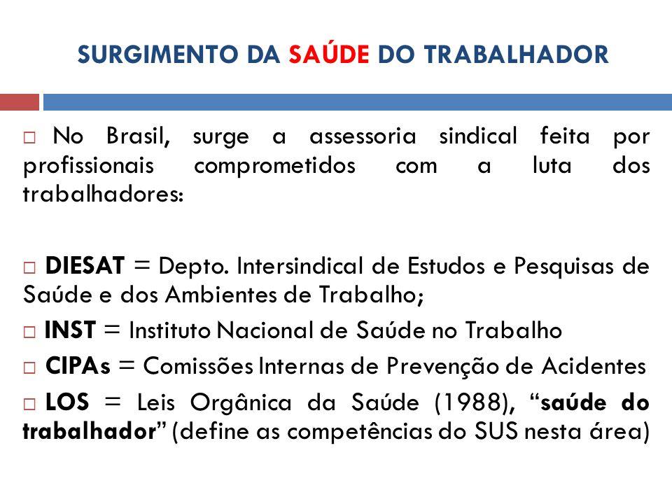 SURGIMENTO DA SAÚDE DO TRABALHADOR No Brasil, surge a assessoria sindical feita por profissionais comprometidos com a luta dos trabalhadores: DIESAT =