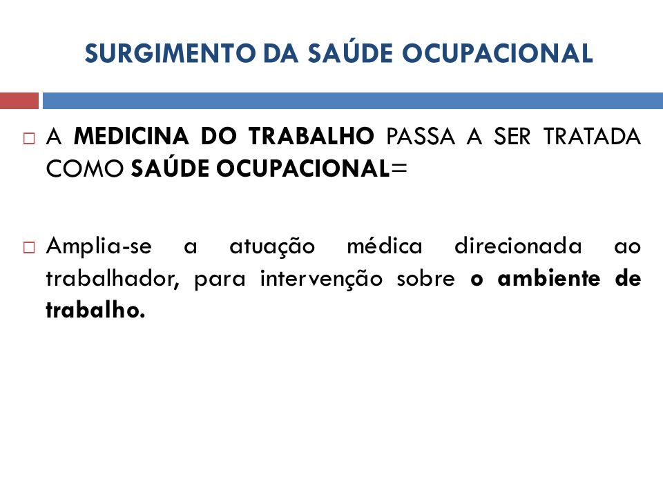SURGIMENTO DA SAÚDE OCUPACIONAL A MEDICINA DO TRABALHO PASSA A SER TRATADA COMO SAÚDE OCUPACIONAL= Amplia-se a atuação médica direcionada ao trabalhad