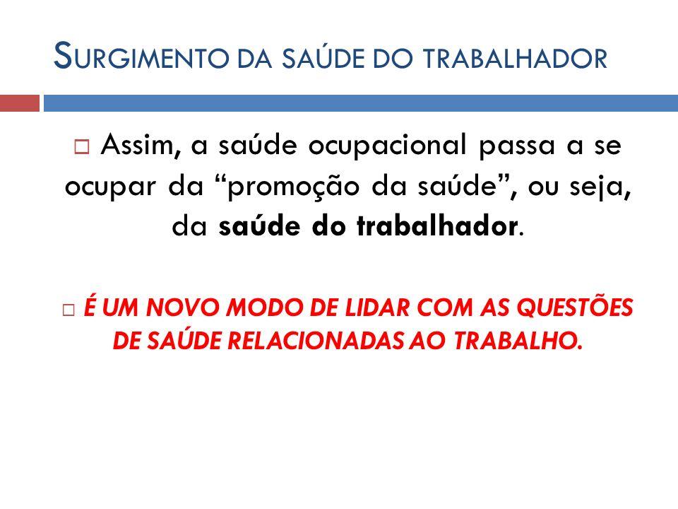 SURGIMENTO DA SAÚDE DO TRABALHADOR No Brasil, surge a assessoria sindical feita por profissionais comprometidos com a luta dos trabalhadores: DIESAT = Depto.