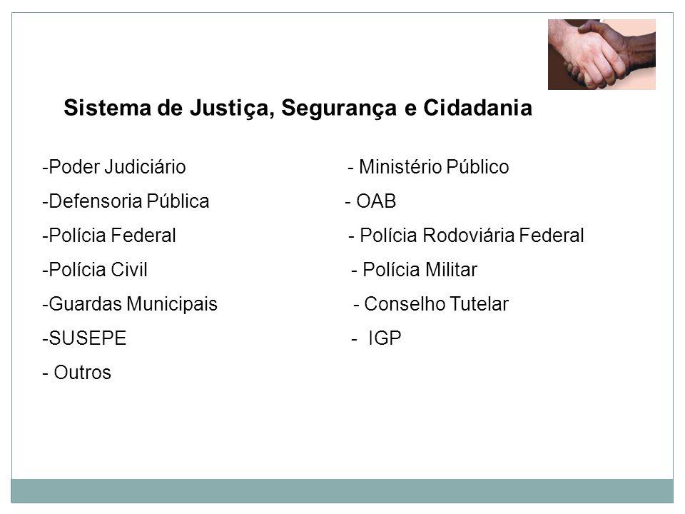 Sistema de Justiça, Segurança e Cidadania -Poder Judiciário - Ministério Público -Defensoria Pública - OAB -Polícia Federal - Polícia Rodoviária Feder