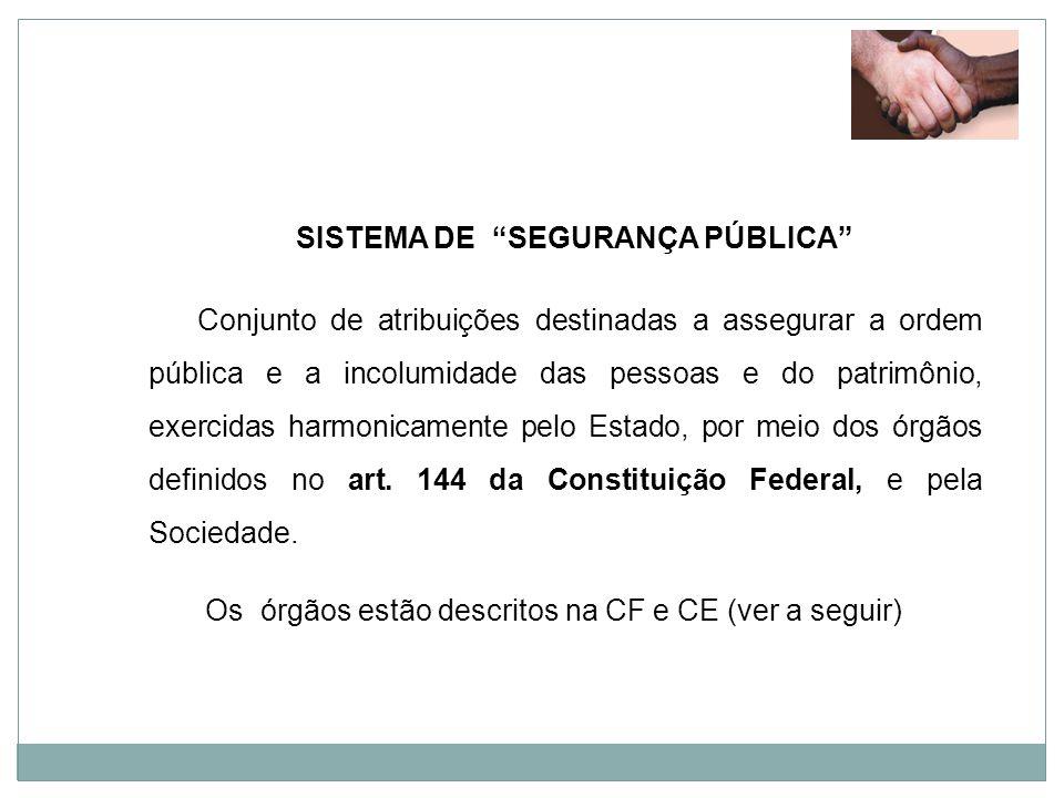 SISTEMA DE SEGURANÇA PÚBLICA Conjunto de atribuições destinadas a assegurar a ordem pública e a incolumidade das pessoas e do patrimônio, exercidas ha
