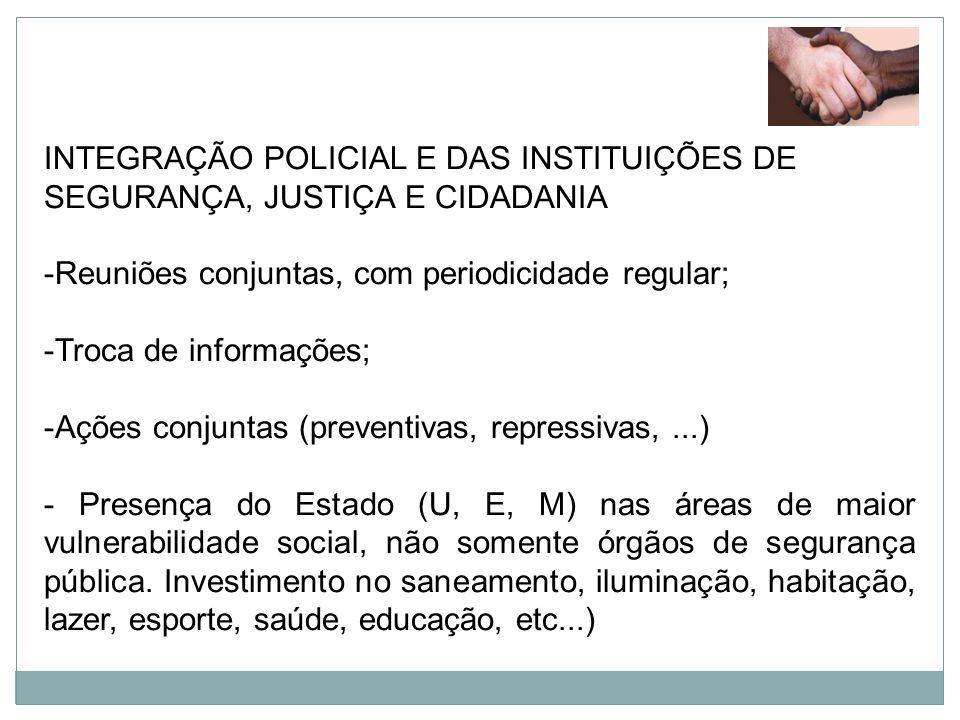 INTEGRAÇÃO POLICIAL E DAS INSTITUIÇÕES DE SEGURANÇA, JUSTIÇA E CIDADANIA -Reuniões conjuntas, com periodicidade regular; -Troca de informações; -Ações