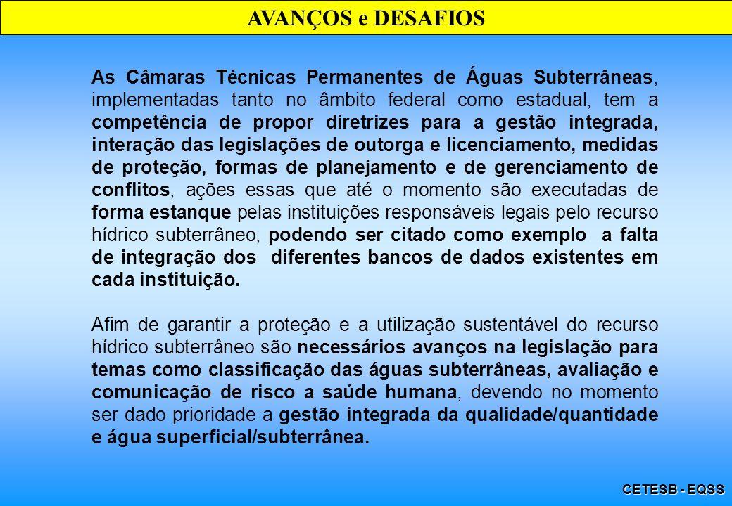 CETESB - EQSS AVANÇOS e DESAFIOS As Câmaras Técnicas Permanentes de Águas Subterrâneas, implementadas tanto no âmbito federal como estadual, tem a com