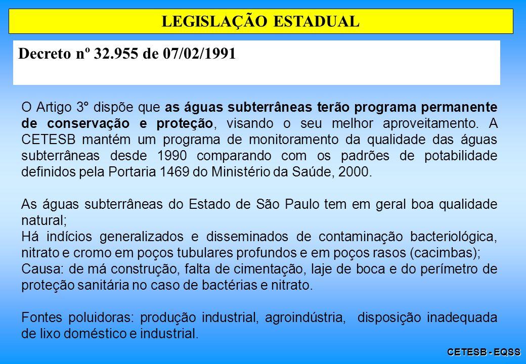 CETESB - EQSS Decreto nº 32.955 de 07/02/1991 LEGISLAÇÃO ESTADUAL O Artigo 3° dispõe que as águas subterrâneas terão programa permanente de conservaçã