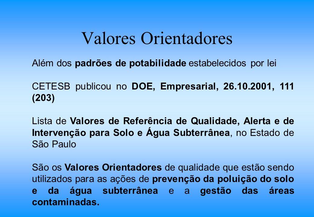 Valores Orientadores Além dos padrões de potabilidade estabelecidos por lei CETESB publicou no DOE, Empresarial, 26.10.2001, 111 (203) Lista de Valore